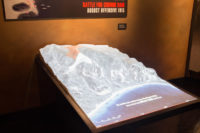 Te Papa Gallipoli - The Scale of our War
